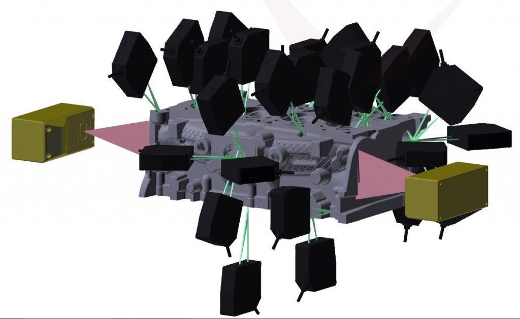 OMS layout of 3D laser sensors
